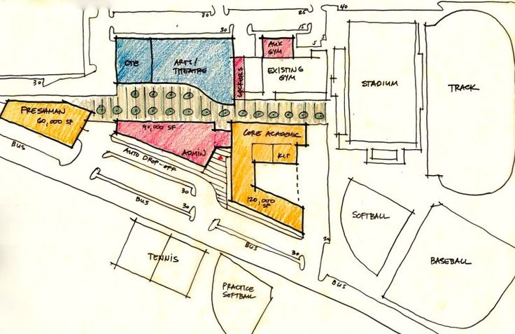 10  Images About Schematic Drawings On Pinterest