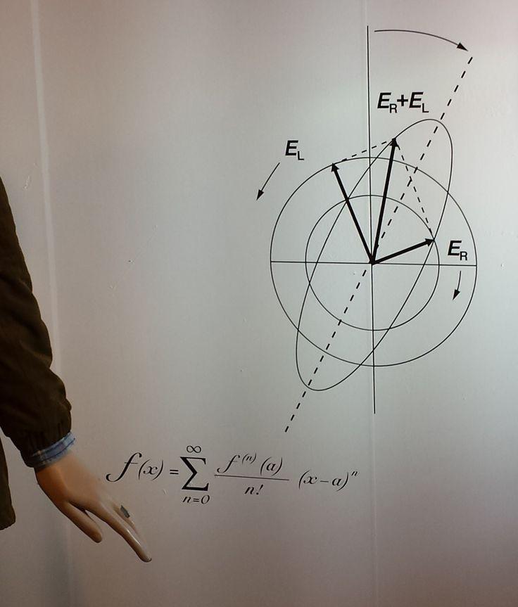 Suma vectorial y serie de Taylor cerca de la mano del maniquí.