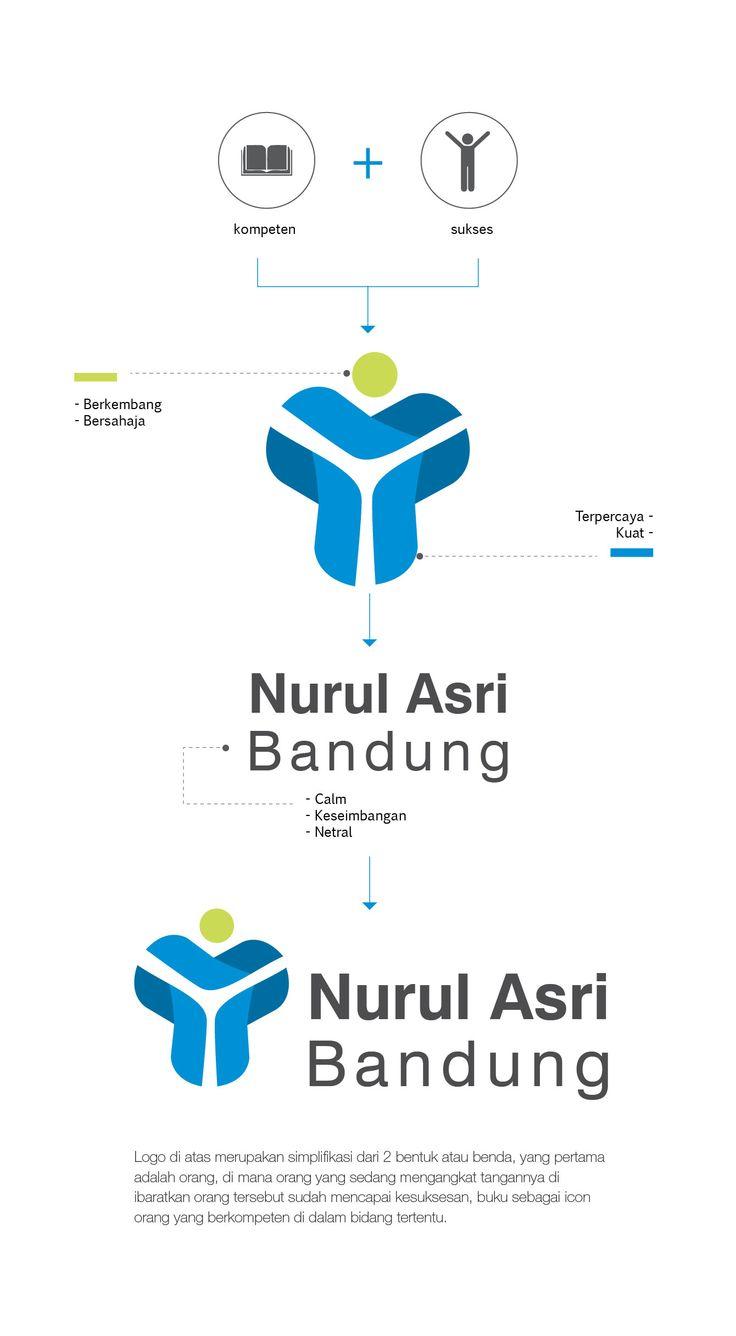 Nurul Asri Logo