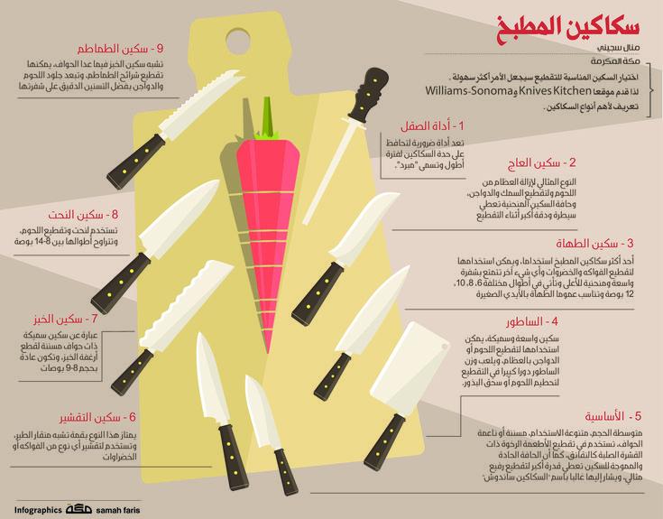 سكاكين المطبخ صحيفة مكة انفوجرافيك منوعات Useful Life Hacks Icing Spatula Kitchen Knives