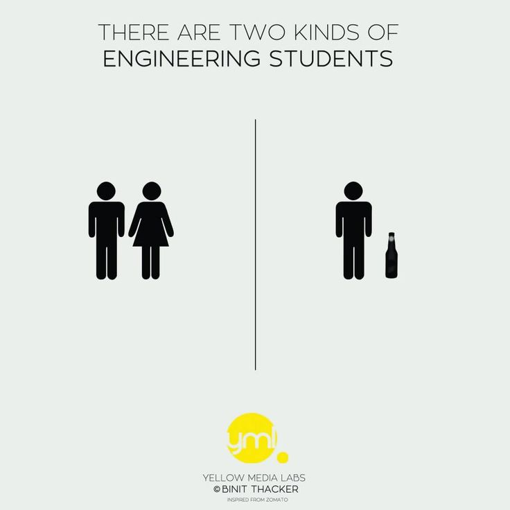 Photos: These 9 posters are a hilariously accurate description of the two kinds of engineering students you'll find in an Indian college - IBNLive