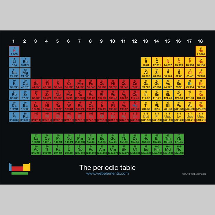 204 best Meet The Elements images on Pinterest Physical science