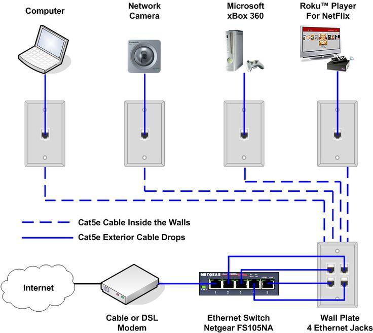 rj11 6p4c wiring diagram phone jack wiring diagram \u2022 beppedabs com Cat 5 Wiring Diagram rj11 wiring diagram ireland