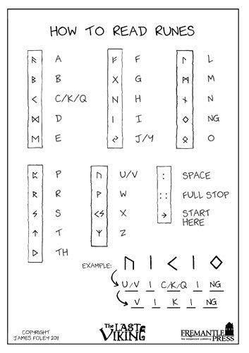 Cómo leer las runas vikingas                                                                                                                                                     Más