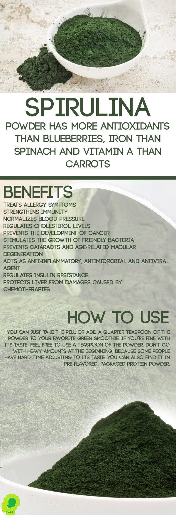 Spirulina is rich in protein, which makes it an excellent plant source of protein for vegans and vegetarians. It is rich in antioxidants, enzymes, vitamins and minerals.