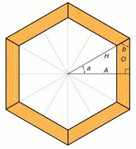 Understanding Angles - Rockler Woodworking and Hardware