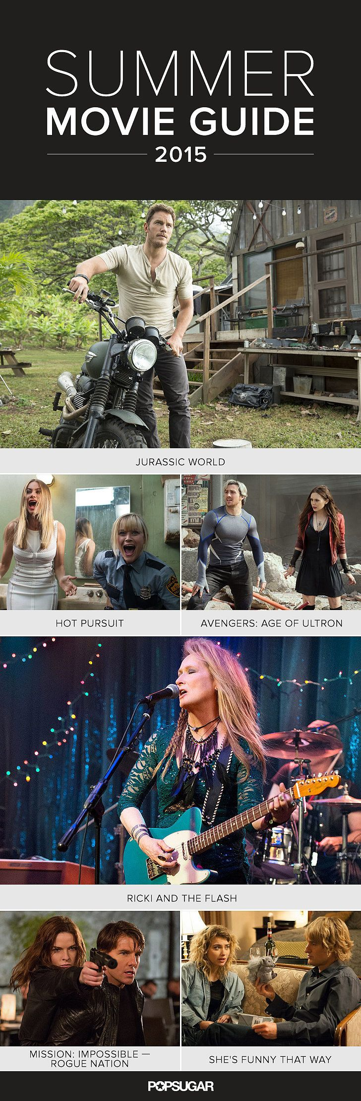 40+ Movies Coming Out in Summer 2015
