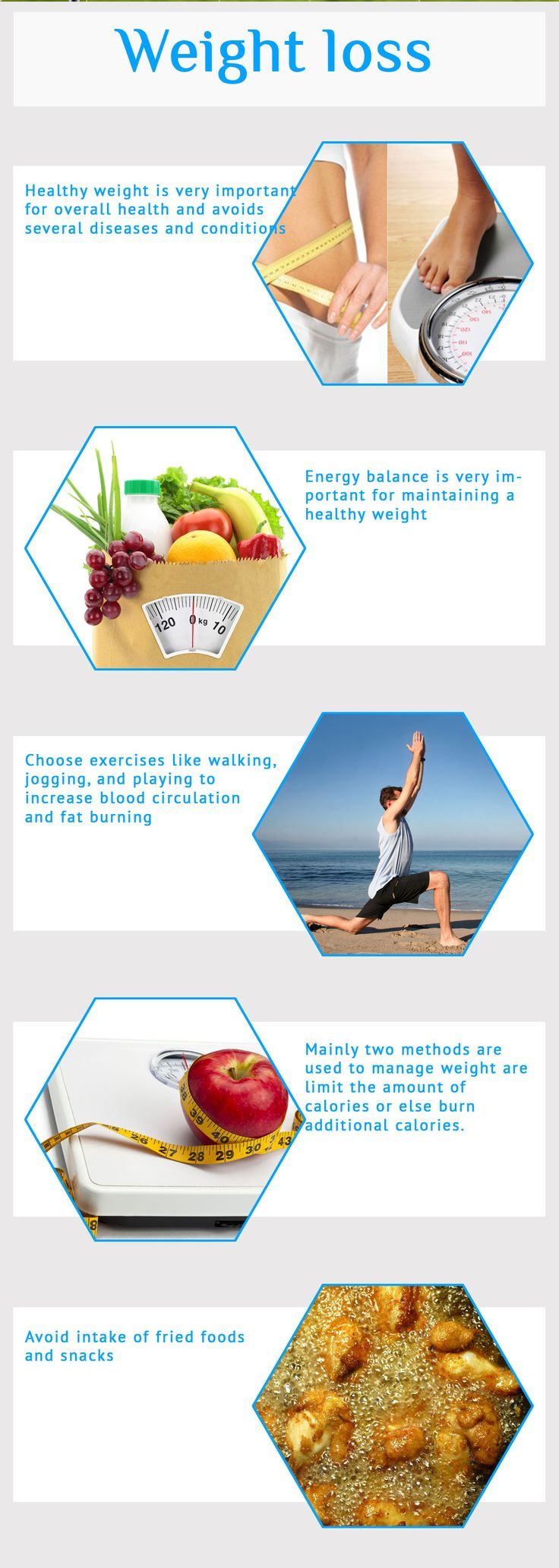 Currently fatness becomes more common health issue because of changing lifestyle working model and bad eating habits. Simultaneously obesity brings numerous health issues related to heart, joint and absorption. Overweight also makes a person feel uncomfortable, therefore, each and every person desires to lose weight and look good.
