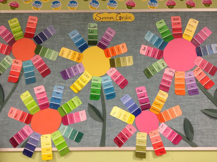 "Bulletin Board: Synonym garden using paint chips with ""boring"" words and new, exciting thesaurus words"