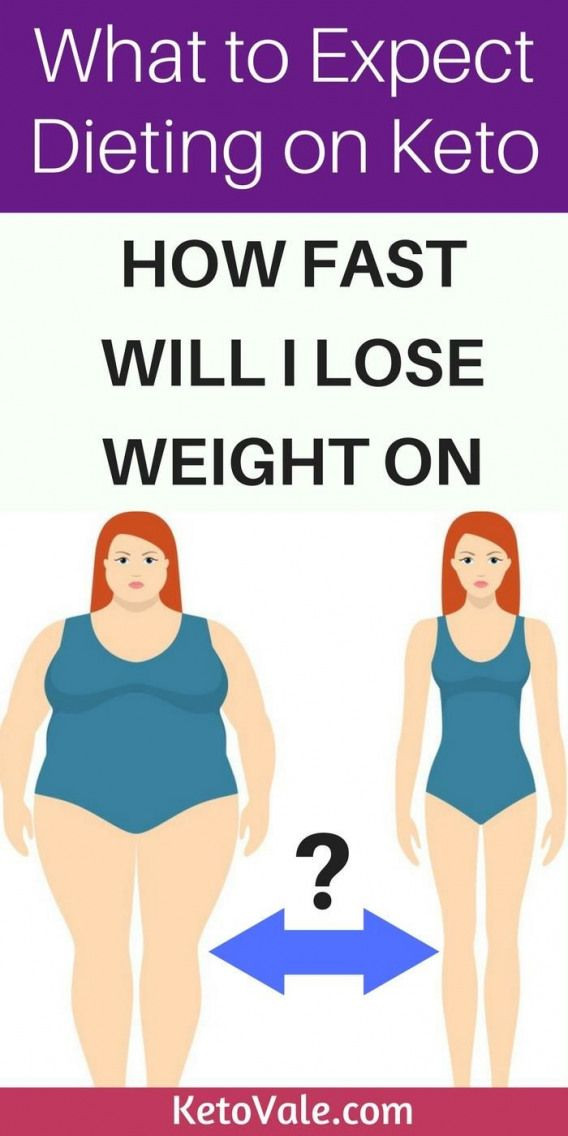 how much weight loss with keto diet