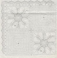A Atelier entertainment: Hooked on crochet.    Diagram for throw.  Sorry diagram removed !