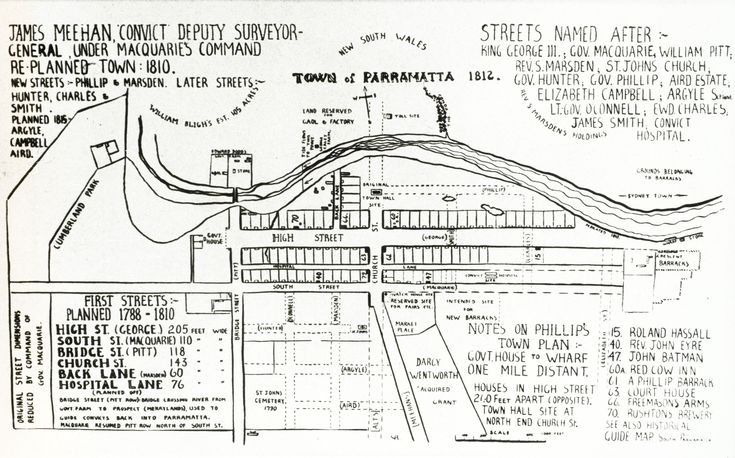 Parramatta Town 1812