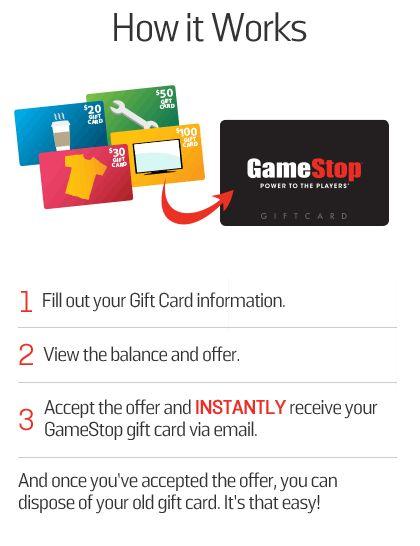 Best 25+ Gift card exchange ideas on Pinterest | Christmas ...