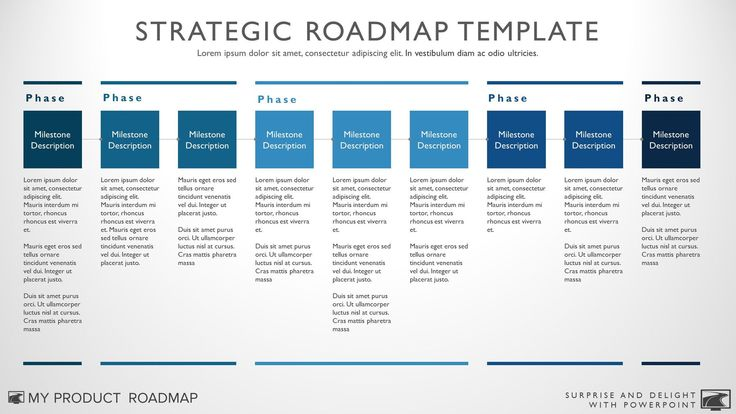 10 best Strategy Planning images on Pinterest Project management