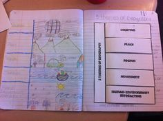 5 themes of geography To Engage Them All: Lovin' It Interactive