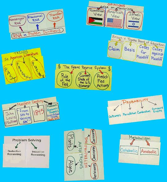 215 Best Images About Foldables On Pinterest