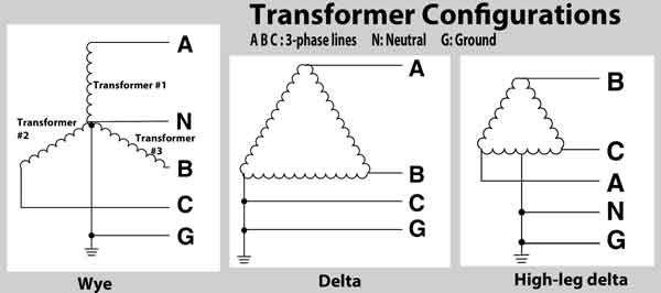 480 277v wiring diagram diagram wiring diagram images. Black Bedroom Furniture Sets. Home Design Ideas