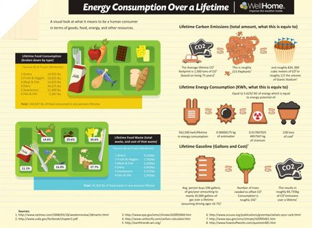 26 Best Action 1 Use Electricity And Water Wisely Images