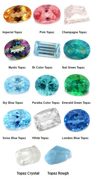 top 10 cool ways radiation comes in handy gemstones and tops