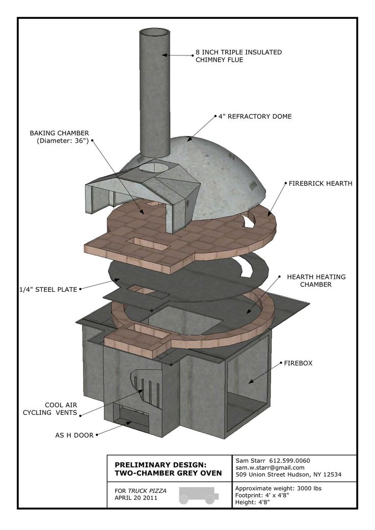 outdoor brick oven kit                                                                                                                                                                                 More