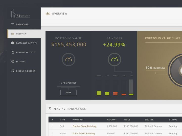 REQUIDITY - Dashboard Overview V2 by Robert Berki for Clevertech