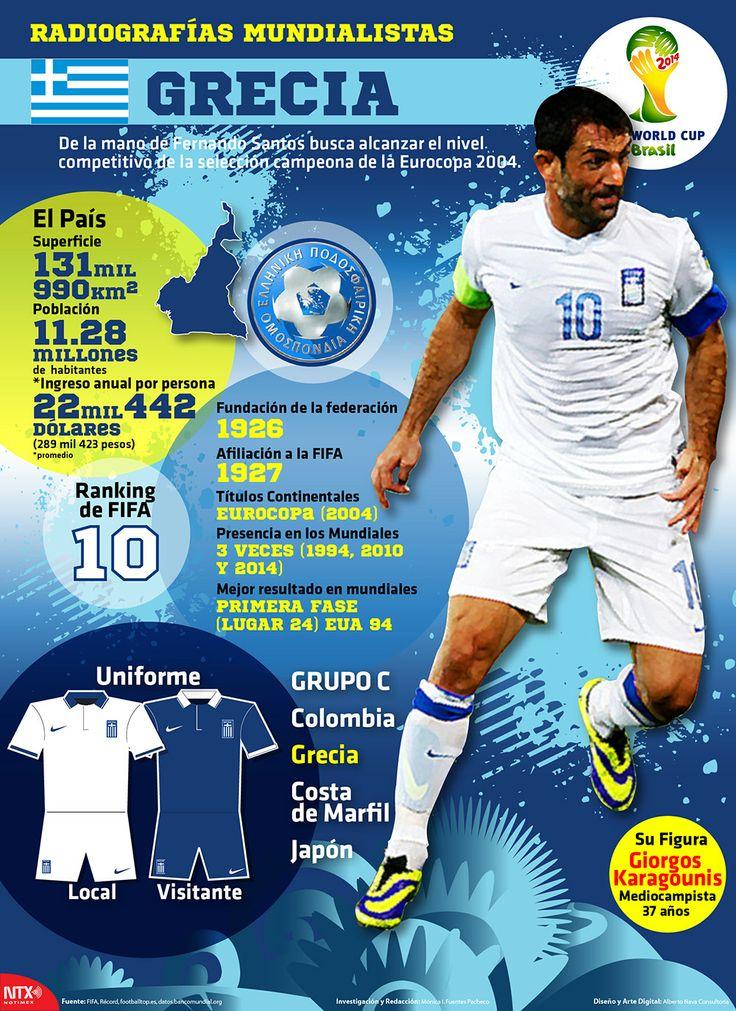 De la mano de Fernando Santos busca alcanzar el nivel competitivo de la selección campeona de la Eurocopa 2014. #Infografia