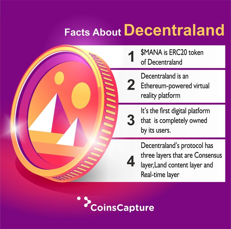 Coin of the week Decentraland Cryptocurrency trading