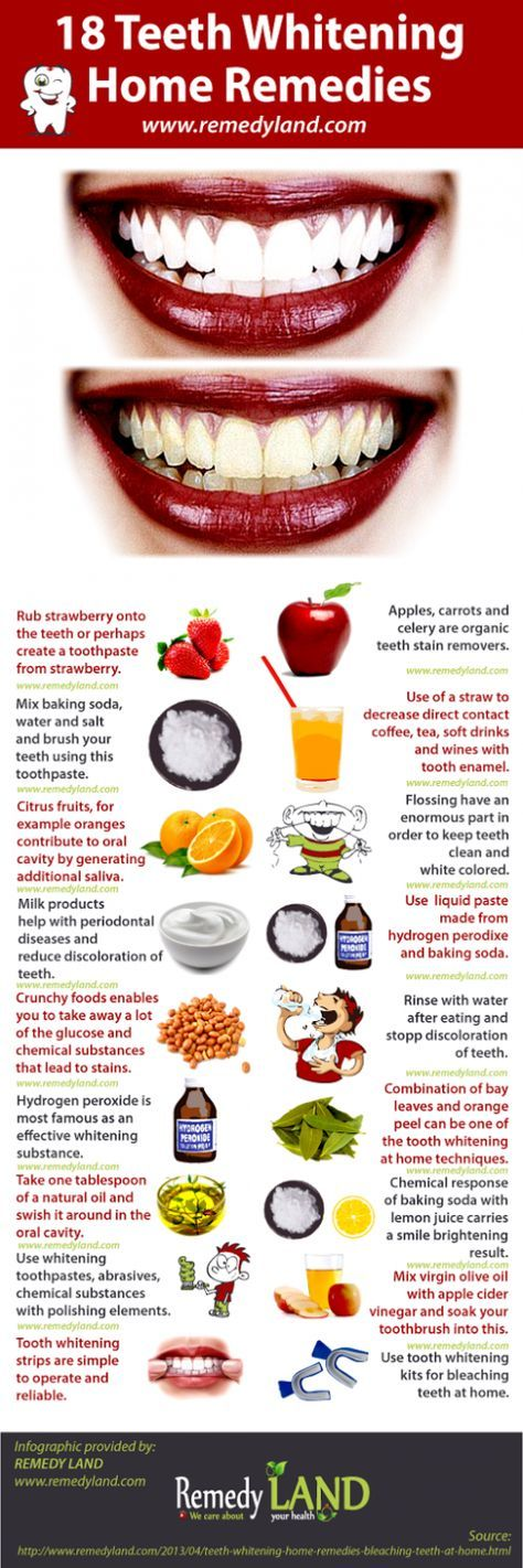 18 Teeth Whitening Home Remedies For Bleaching Teeth At Home  http://getfreecharcoaltoothpaste.tumblr.com