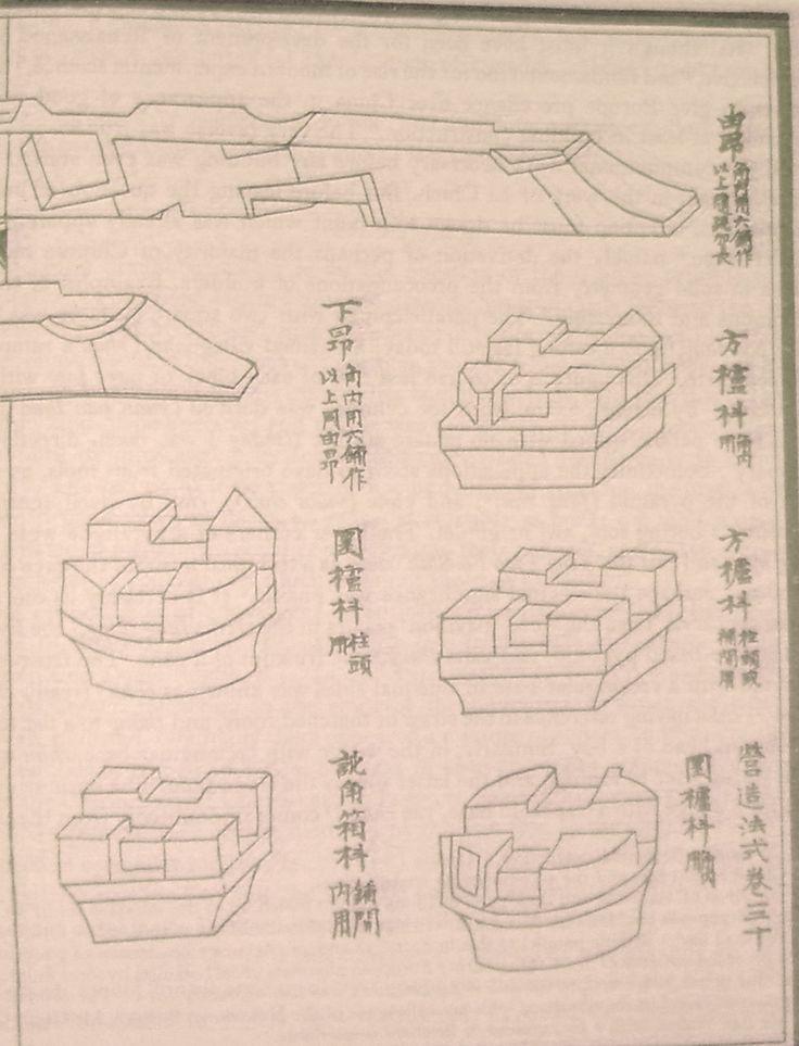 Die besten 25+ Architektur der Song Dynastie Ideen auf Pinterest - chinesischer garten brucke