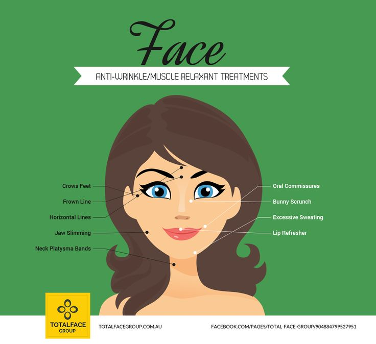 Total Face Group is the right place for anti-wrinkle treatments for your face. Our staff and registered nurses are trained and experienced in cosmetic anti-wrinkle treatments including Crows Feet, Horizontal Lines, Neck Platysma Bands, Lip Refresher and much more. http://totalfacegroup.com.au/treatment