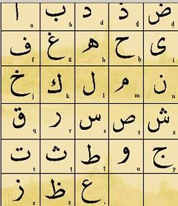 tipos de letras abecedario-alfab_arabieslaasuncion-org2.jpg