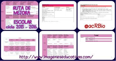 Completo documento: RUTA DE MEJORA ESCOLAR ciclo 2015 – 2016