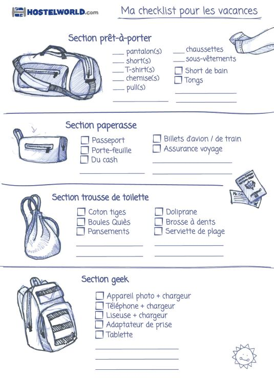 checklist pour faire ses valises homme