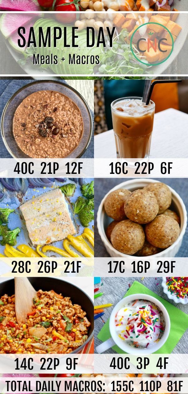 macro diet recipes simple