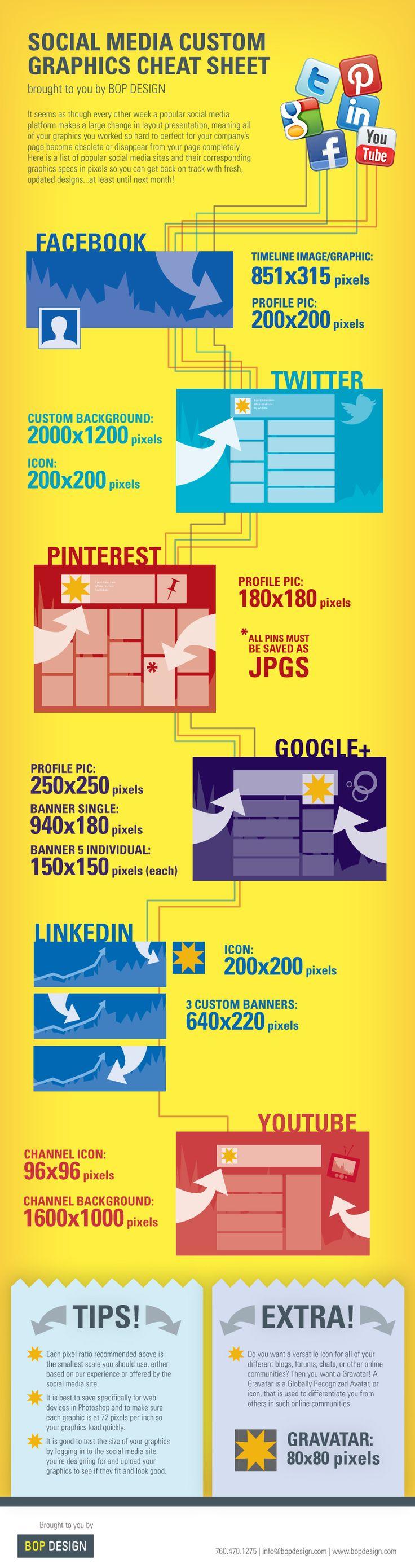 Social media custom graphics cheat sheet
