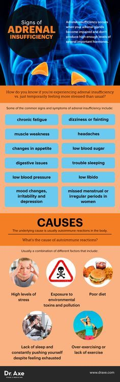 Adrenal insufficiency symptoms - Dr. Axe http://www.draxe.com #health #holistic…