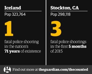 d By the numbers: US police kill more in days than other countries do in years