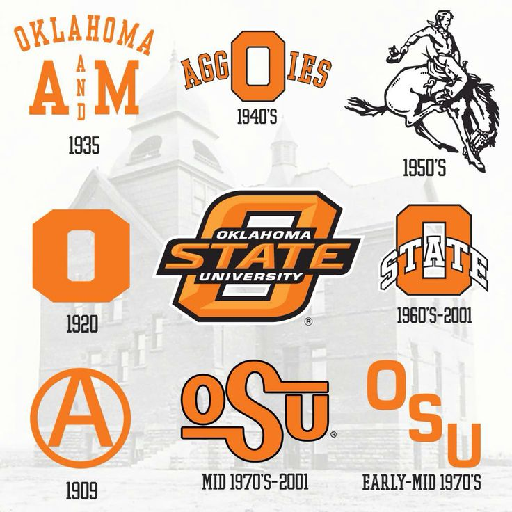 a62bd55f5 Sweet  OK State wallpaper for your phone.  itsgametime  cowboys