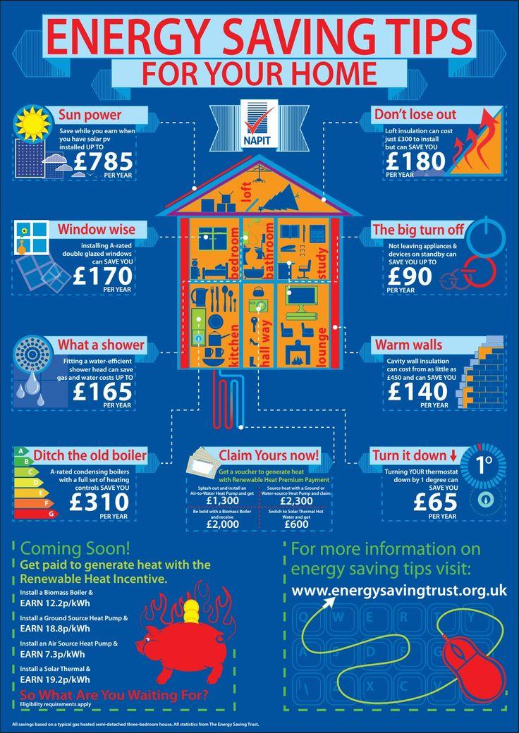 Energy Saving Tips Infographic For More Energy Saving