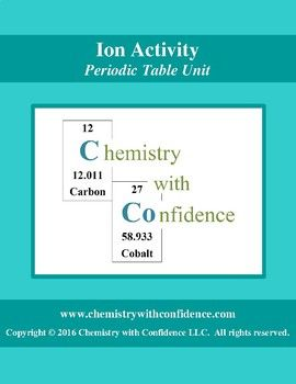 Ion Activity Periodic Table Unit Students will be able to... • Identify the charge of elements in group 1, 2, 13, 15, 16, 17 when given an element name or symbol, group number, and/or group name. • Label ions as a cation or anion Items: • Ion Practice WS • Ion Practice WS - KEY • Ion Activity • Ion Activity - KEY • Ion Activity Problem Posters • Ion Practice #1 • Ion Practice #2 • Ion Practice #3 • Ion Practice #4 • Ion Practice #1-4 - KEY • Ion Quiz A • Ion Quiz B • Ion Quiz C • Ion Qui...