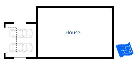 Here's a garage floor plan to the side of the house with side facing access. Click through to read more on garage design and home design.