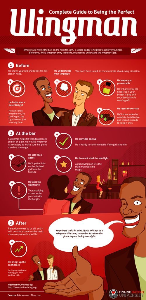 Complete Guide To Being A Wingman: Infographic Wingman, Wingman Infographic, Relationships Infographics, Fun Stuff, Assistant S Field, Funny Stuff, Design, Complete Guide