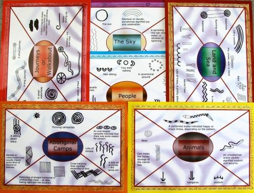 aboriginal symbols for kids - Google Search