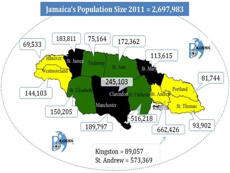 Jamaica's Population Census 2011: Infographics