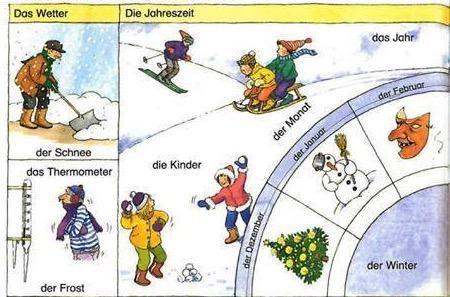 Deutsch lernen (@AndereDeutsch) | Twitter