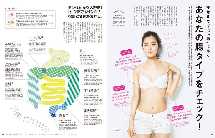 スルッと痩せていく!腸と肩甲骨/梨花 - anan No. 1908