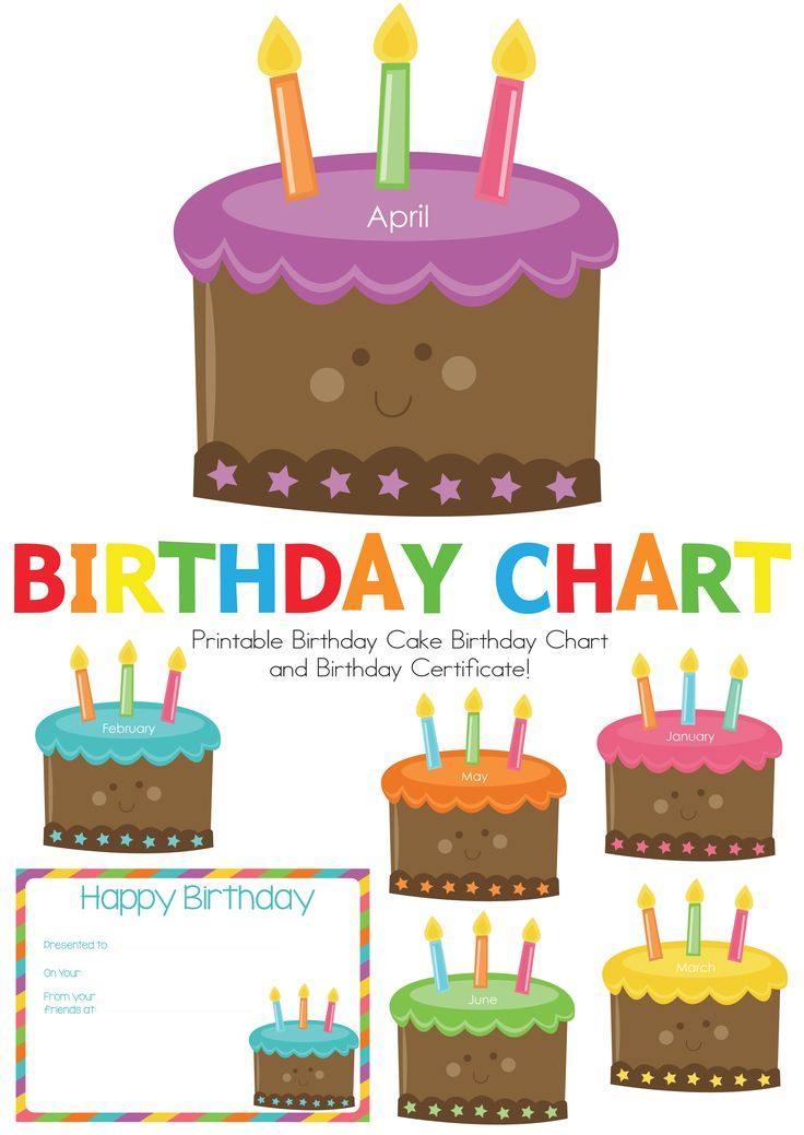Classroom Decoration Happy Birthday : Best images about birthday charts on pinterest