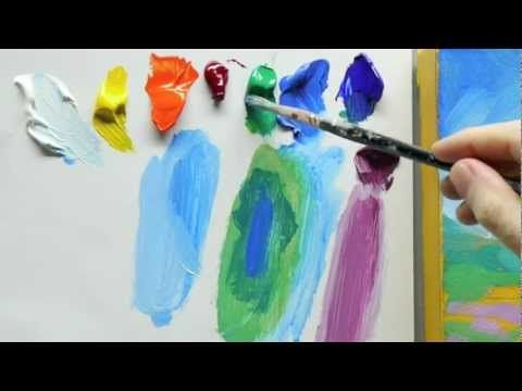 How to paint like Monet:Part 2 - Lessons on Impressionist landscape painting techniques