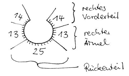 Simple Raglan Recipe 2 |