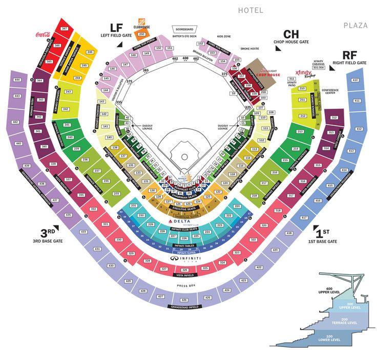 SunTrust Park Seating Chart